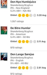 Danske Ølentusiaster afholdt Ølvalget med øl fra Skanderborg Bryghus